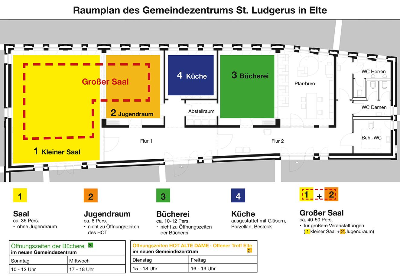 Raumplan Gemeindezentrum Elte